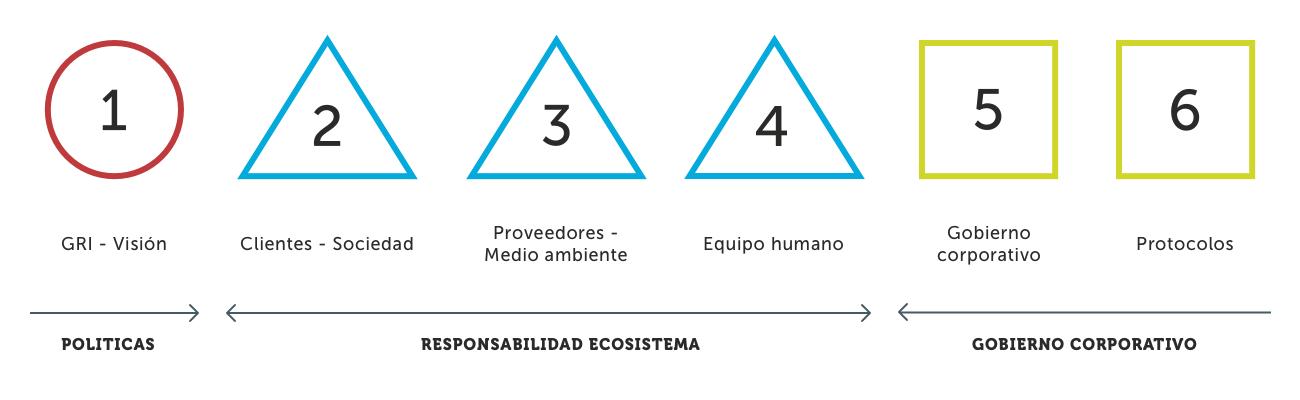 diagrama_RSC_1