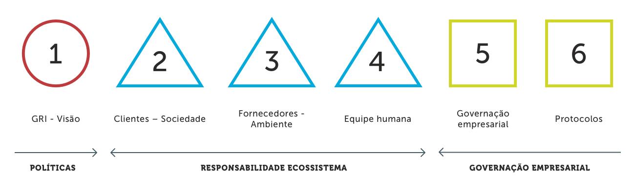 diagrama_RSC_1_PT